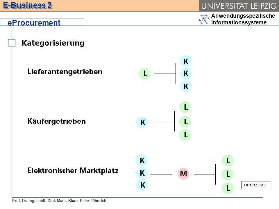 Anwendungsspezifische Informationssysteme Prof. Dr. Ing. habil. Dipl. Math. Klaus Peter Fähnrich E-Business 2 Kategorisierung eProcurement Quelle: IAO