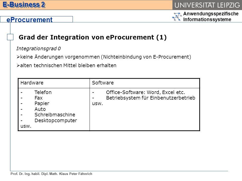 Anwendungsspezifische Informationssysteme Prof. Dr. Ing. habil. Dipl. Math. Klaus Peter Fähnrich E-Business 2 Grad der Integration von eProcurement (1