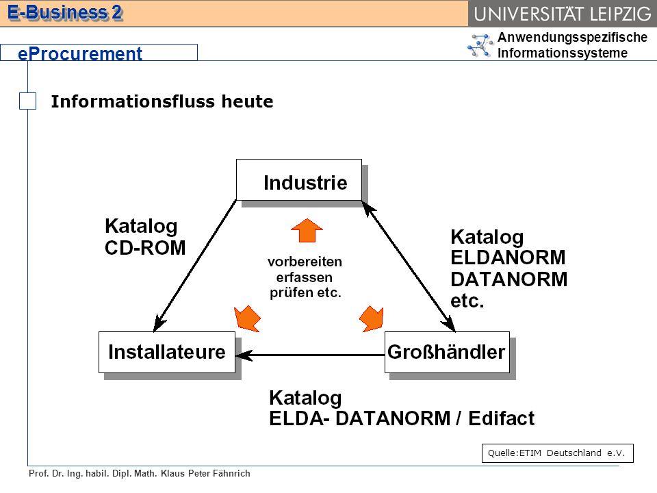 Anwendungsspezifische Informationssysteme Prof. Dr. Ing. habil. Dipl. Math. Klaus Peter Fähnrich E-Business 2 Informationsfluss heute eProcurement Que
