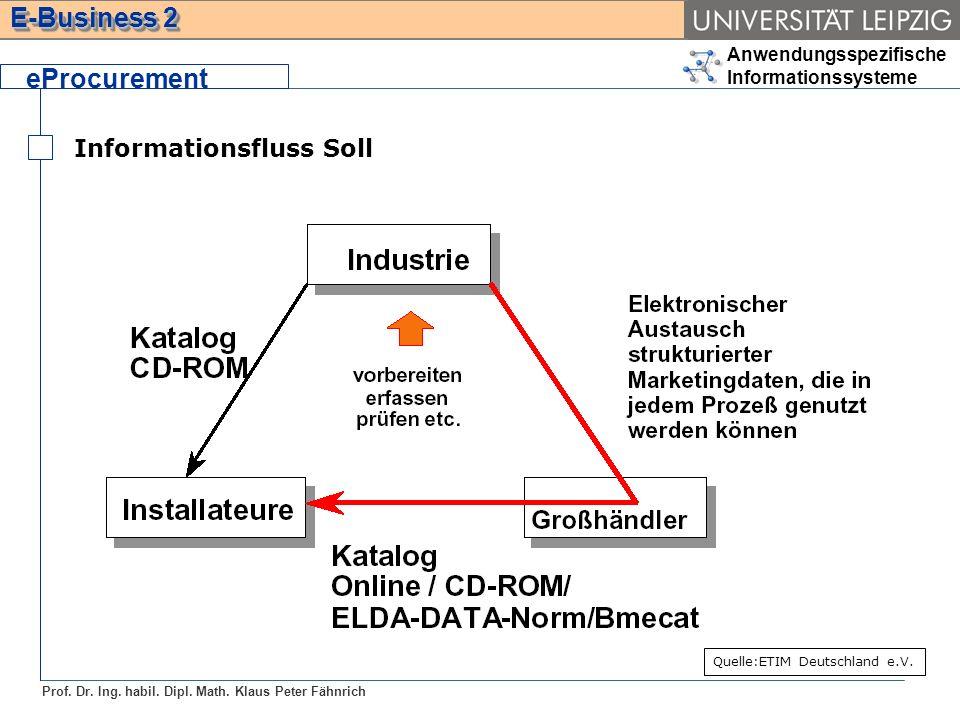 Anwendungsspezifische Informationssysteme Prof. Dr. Ing. habil. Dipl. Math. Klaus Peter Fähnrich E-Business 2 Informationsfluss Soll eProcurement Quel