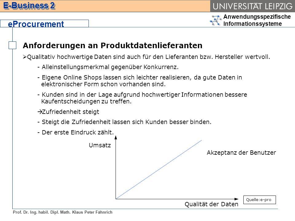 Anwendungsspezifische Informationssysteme Prof. Dr. Ing. habil. Dipl. Math. Klaus Peter Fähnrich E-Business 2 Anforderungen an Produktdatenlieferanten