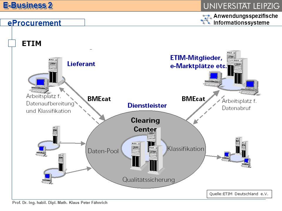 Anwendungsspezifische Informationssysteme Prof. Dr. Ing. habil. Dipl. Math. Klaus Peter Fähnrich E-Business 2 ETIM eProcurement Quelle:ETIM Deutschlan