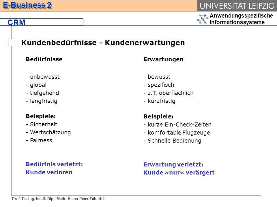 Anwendungsspezifische Informationssysteme Prof. Dr. Ing. habil. Dipl. Math. Klaus Peter Fähnrich E-Business 2 CRM Kundenbedürfnisse - Kundenerwartunge