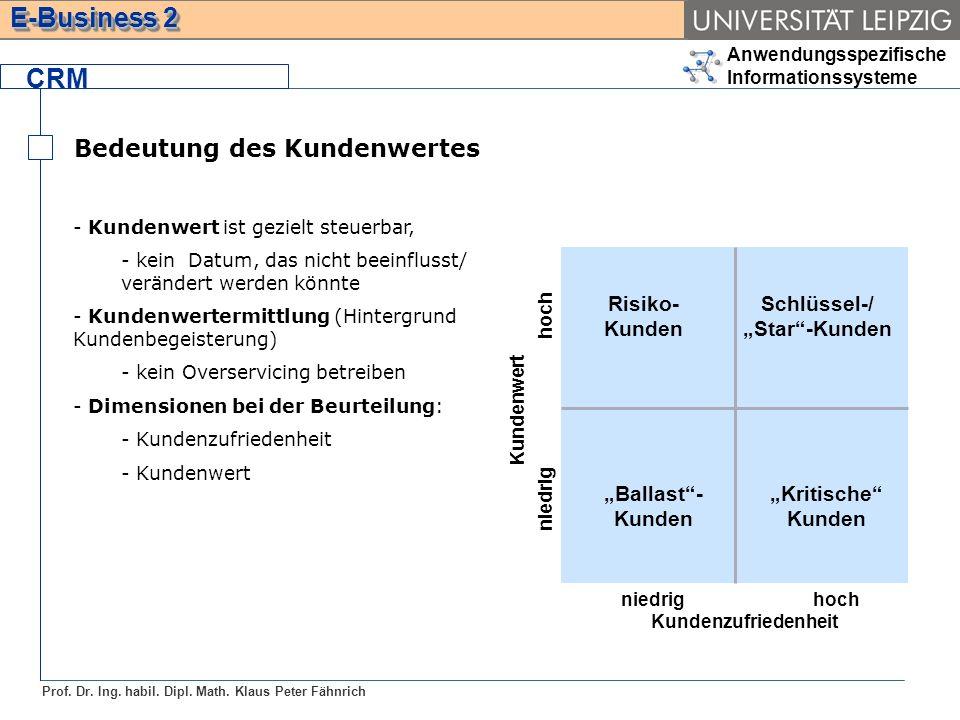 Anwendungsspezifische Informationssysteme Prof. Dr. Ing. habil. Dipl. Math. Klaus Peter Fähnrich E-Business 2 CRM Bedeutung des Kundenwertes Kundenzuf