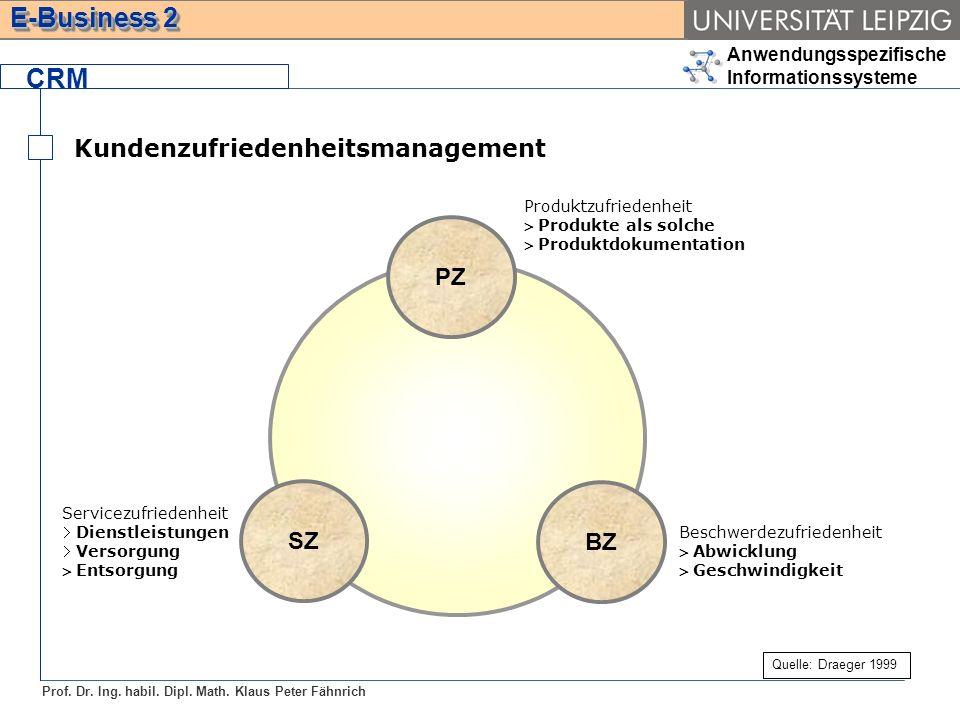 Anwendungsspezifische Informationssysteme Prof. Dr. Ing. habil. Dipl. Math. Klaus Peter Fähnrich E-Business 2 CRM Kundenzufriedenheitsmanagement Quell