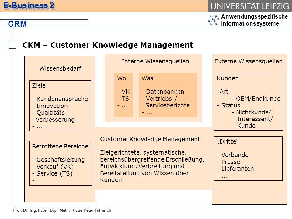 Anwendungsspezifische Informationssysteme Prof. Dr. Ing. habil. Dipl. Math. Klaus Peter Fähnrich E-Business 2 CRM CKM – Customer Knowledge Management