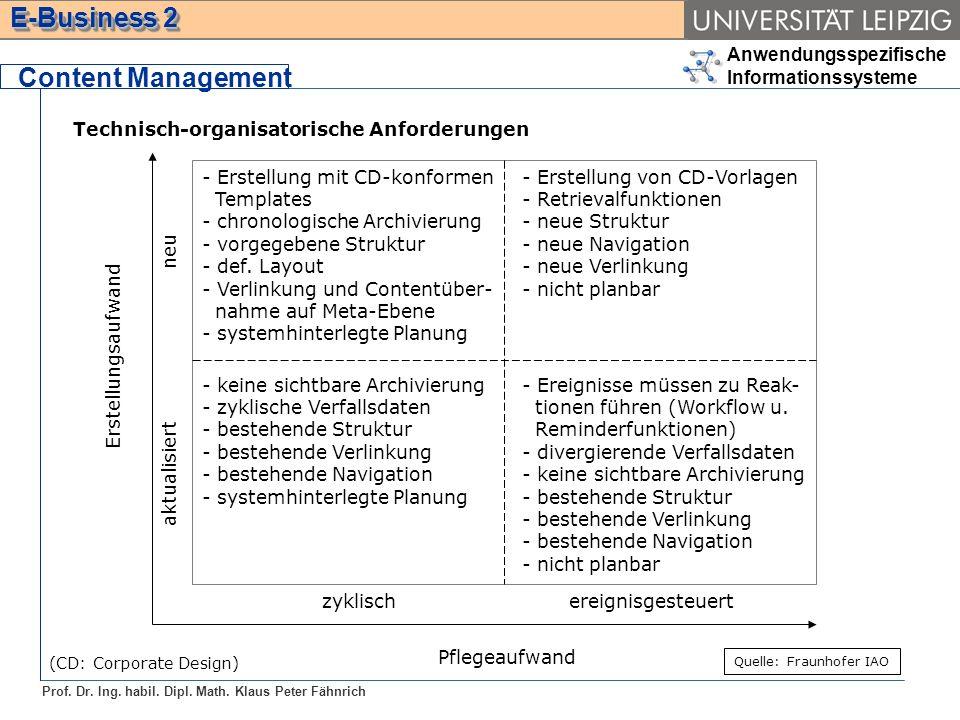 Anwendungsspezifische Informationssysteme Prof. Dr. Ing. habil. Dipl. Math. Klaus Peter Fähnrich E-Business 2 Content Management Technisch-organisator