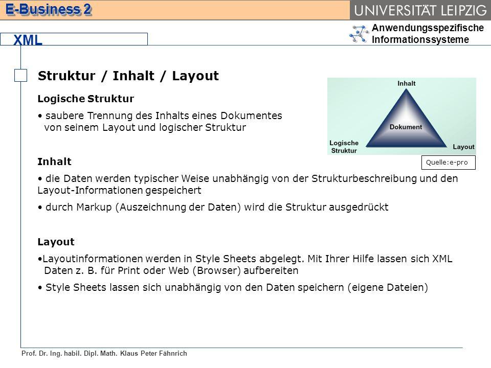 Anwendungsspezifische Informationssysteme Prof. Dr. Ing. habil. Dipl. Math. Klaus Peter Fähnrich E-Business 2 XML Struktur / Inhalt / Layout Logische
