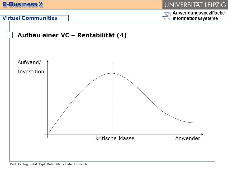 Anwendungsspezifische Informationssysteme Prof. Dr. Ing. habil. Dipl. Math. Klaus Peter Fähnrich E-Business 2 Virtual Communities Aufbau einer VC – Re