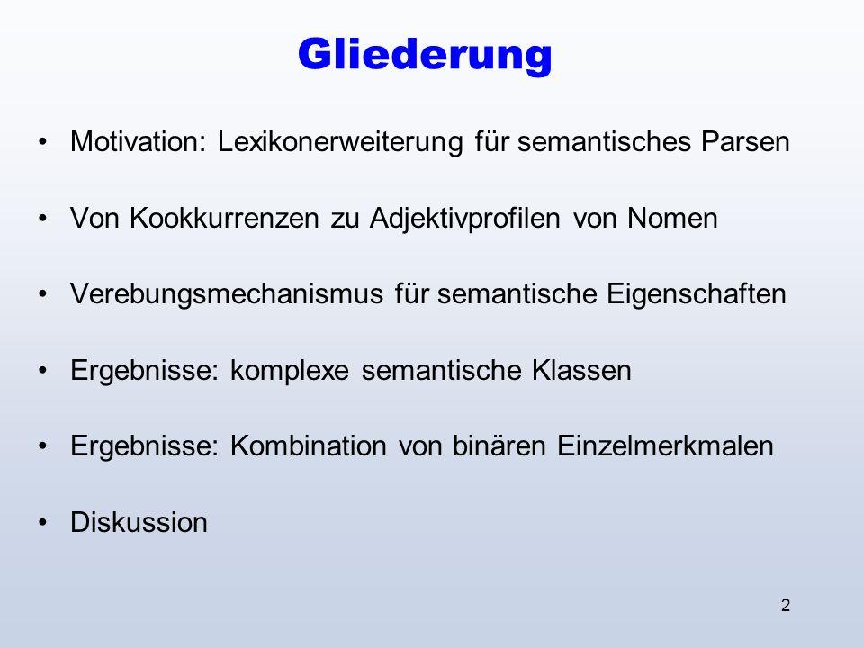 2 Gliederung Motivation: Lexikonerweiterung für semantisches Parsen Von Kookkurrenzen zu Adjektivprofilen von Nomen Verebungsmechanismus für semantische Eigenschaften Ergebnisse: komplexe semantische Klassen Ergebnisse: Kombination von binären Einzelmerkmalen Diskussion