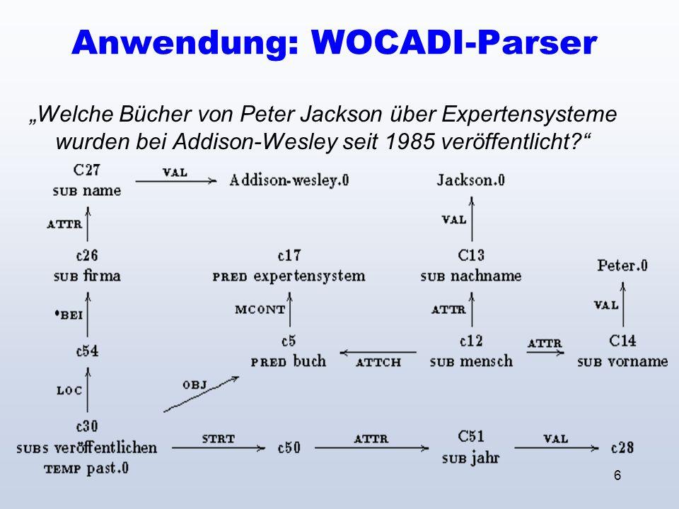6 Anwendung: WOCADI-Parser Welche Bücher von Peter Jackson über Expertensysteme wurden bei Addison-Wesley seit 1985 veröffentlicht