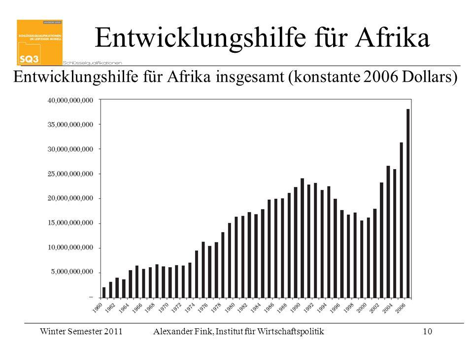 Winter Semester 2011Alexander Fink, Institut für Wirtschaftspolitik10 Entwicklungshilfe für Afrika Entwicklungshilfe für Afrika insgesamt (konstante 2
