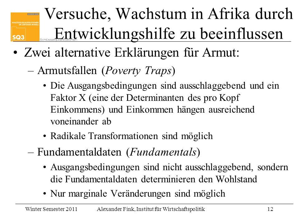 Winter Semester 2011Alexander Fink, Institut für Wirtschaftspolitik12 Versuche, Wachstum in Afrika durch Entwicklungshilfe zu beeinflussen Zwei altern