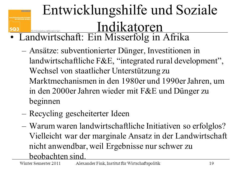 Winter Semester 2011Alexander Fink, Institut für Wirtschaftspolitik19 Entwicklungshilfe und Soziale Indikatoren Landwirtschaft: Ein Misserfolg in Afri