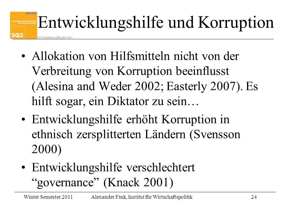 Winter Semester 2011Alexander Fink, Institut für Wirtschaftspolitik24 Entwicklungshilfe und Korruption Allokation von Hilfsmitteln nicht von der Verbr