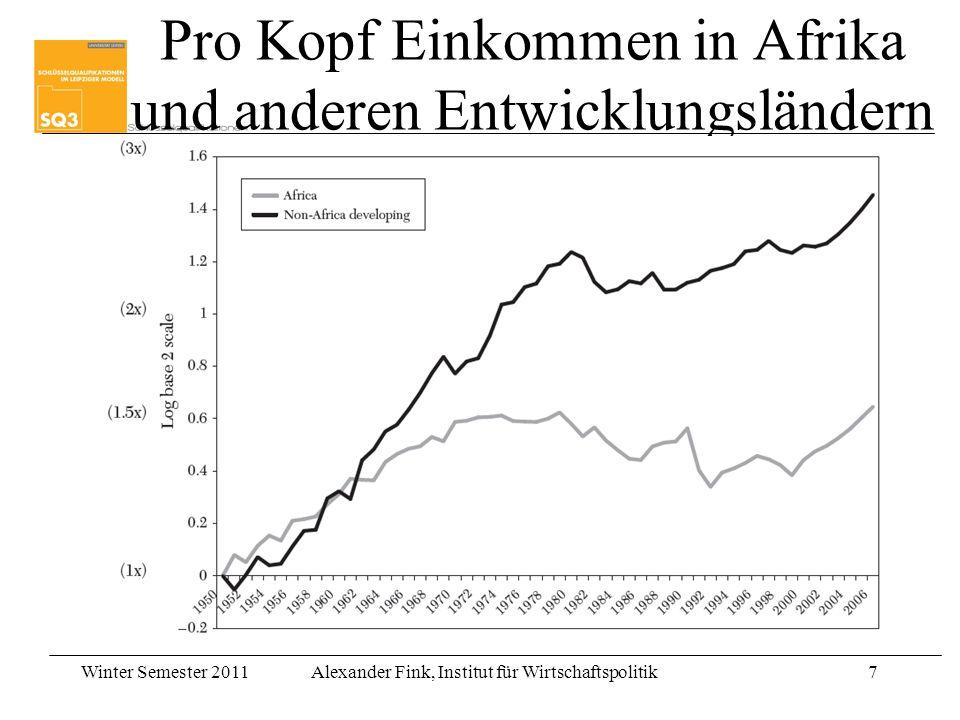 Winter Semester 2011Alexander Fink, Institut für Wirtschaftspolitik28 Schlechter Ausblick für Entwicklungshilfe.
