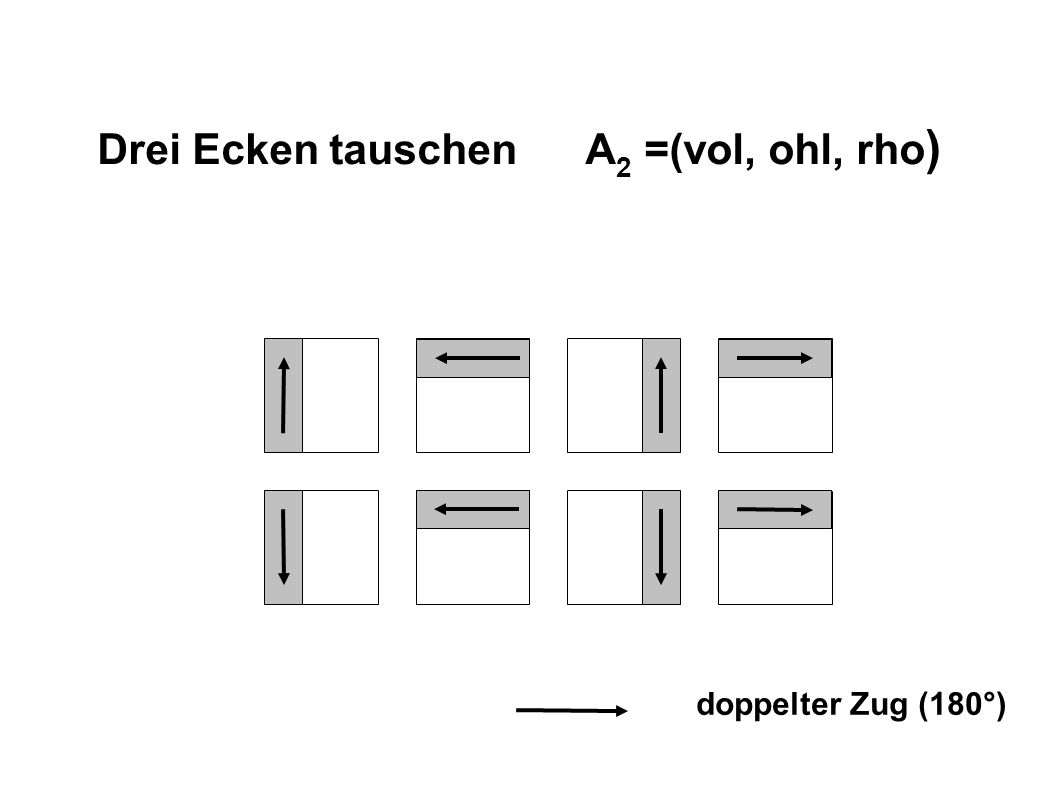 Drei Ecken tauschen A 2 =(vol, ohl, rho ) doppelter Zug (180°)
