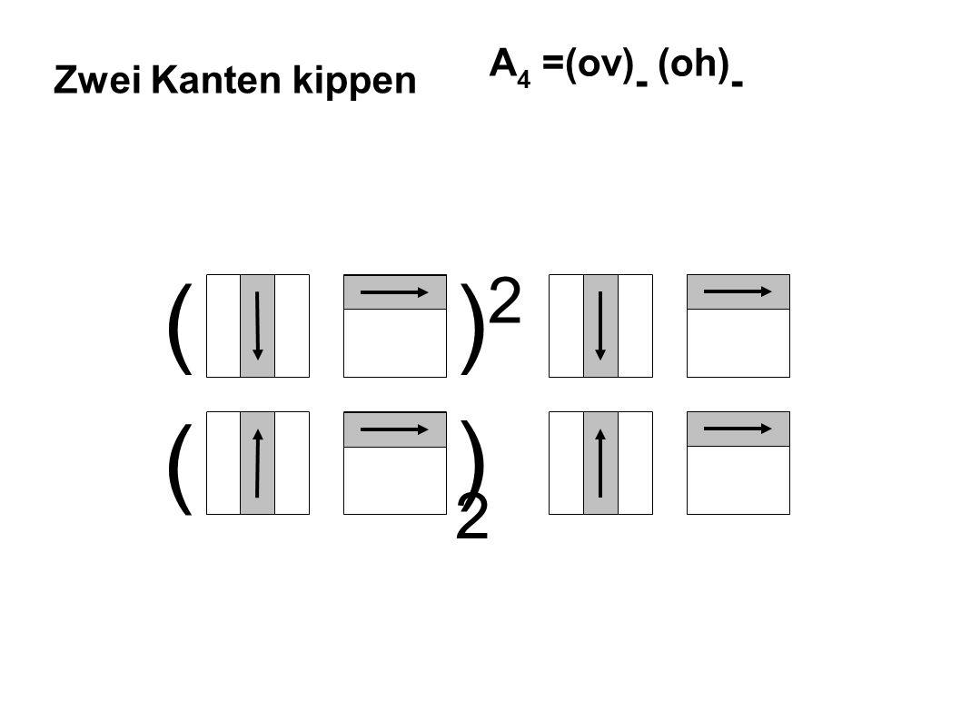 A 5 = ur nach vl Zweite Schicht Drei Ecken tauschen A 2 =(vol, ohl, rho ) Eine Ecke drehen A 3 =(vor) 1/3 + untere Scheibe )2)2 ( ( ( )2)2 )2)2 Zwei Kanten kippen A 4 =(ov) - (oh) - Drei Kanten tauschen A 1 =(ov, lo, ro)