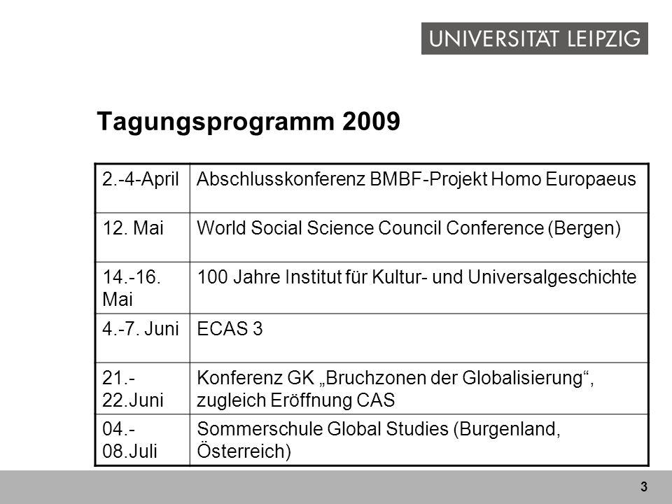 3 Tagungsprogramm 2009 2.-4-AprilAbschlusskonferenz BMBF-Projekt Homo Europaeus 12. MaiWorld Social Science Council Conference (Bergen) 14.-16. Mai 10