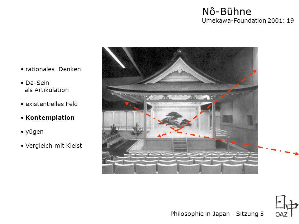 Philosophie in Japan - Sitzung 5 rationales Denken Da-Sein als Artikulation existentielles Feld Kontemplation yûgen Vergleich mit Kleist Nô-Bühne Umek
