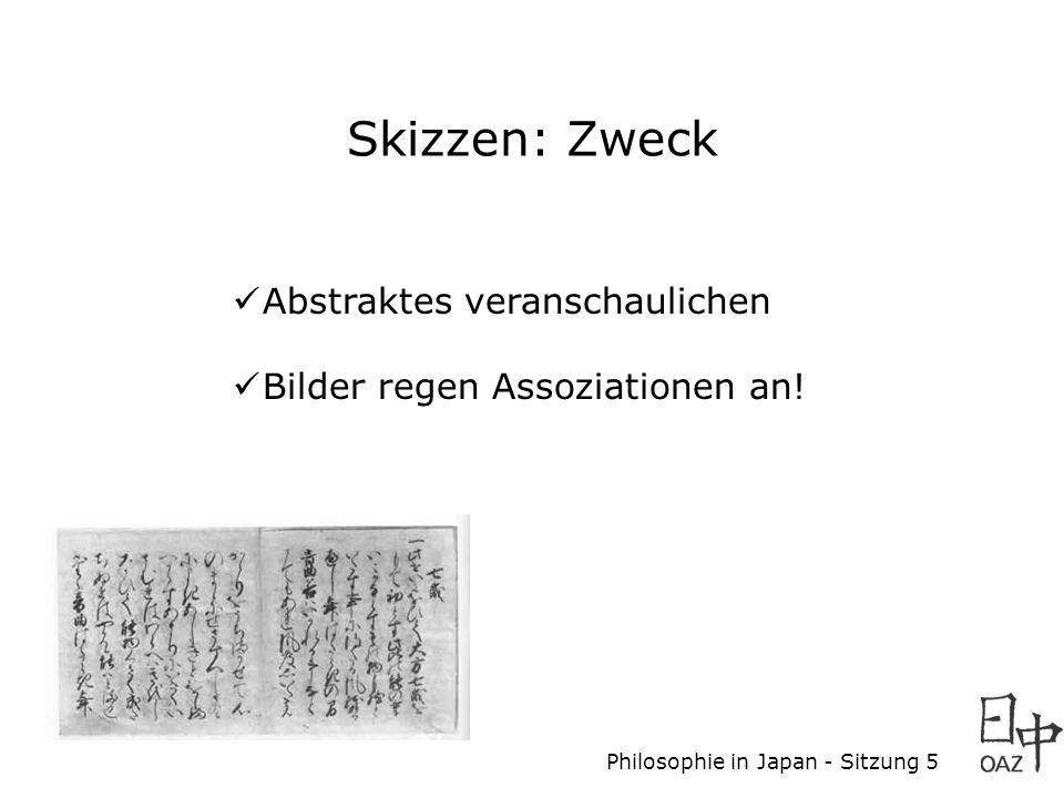 Philosophie in Japan - Sitzung 5 Skizzen: Zweck Abstraktes veranschaulichen Bilder regen Assoziationen an!