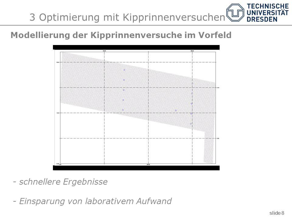 3 Optimierung mit Kipprinnenversuchen slide 8 Modellierung der Kipprinnenversuche im Vorfeld - schnellere Ergebnisse - Einsparung von laborativem Aufw