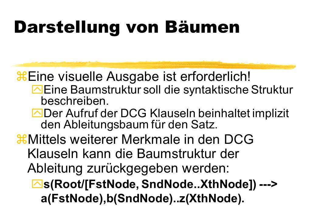 Darstellung von Bäumen zEine visuelle Ausgabe ist erforderlich! yEine Baumstruktur soll die syntaktische Struktur beschreiben. yDer Aufruf der DCG Kla