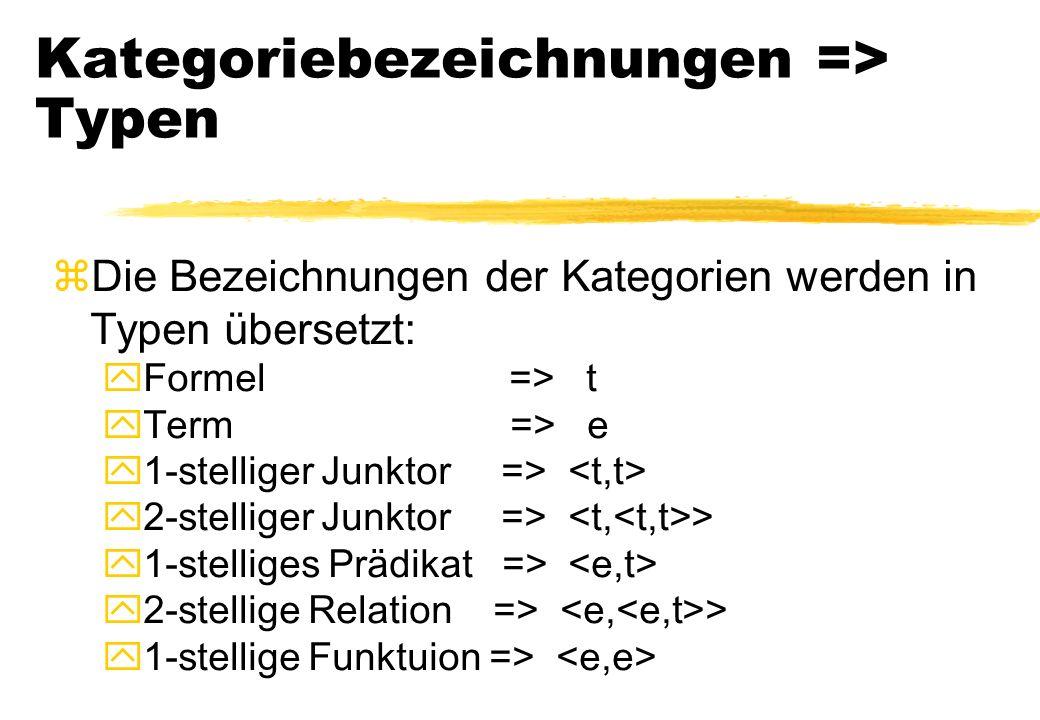Kategoriebezeichnungen => Typen zDie Bezeichnungen der Kategorien werden in Typen übersetzt: yFormel => t yTerm => e y1-stelliger Junktor => y2-stelliger Junktor => > y1-stelliges Prädikat => y2-stellige Relation => > y1-stellige Funktuion =>