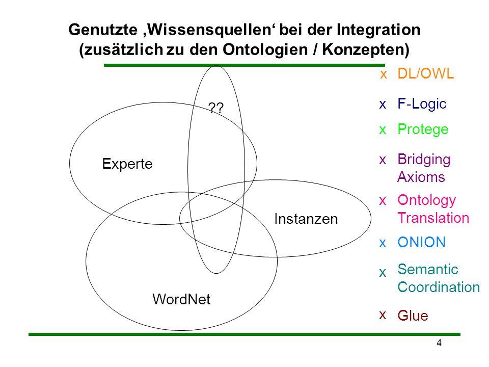 4 Genutzte Wissensquellen bei der Integration (zusätzlich zu den Ontologien / Konzepten) Experte WordNet Instanzen ?? Glue x Semantic Coordination x O