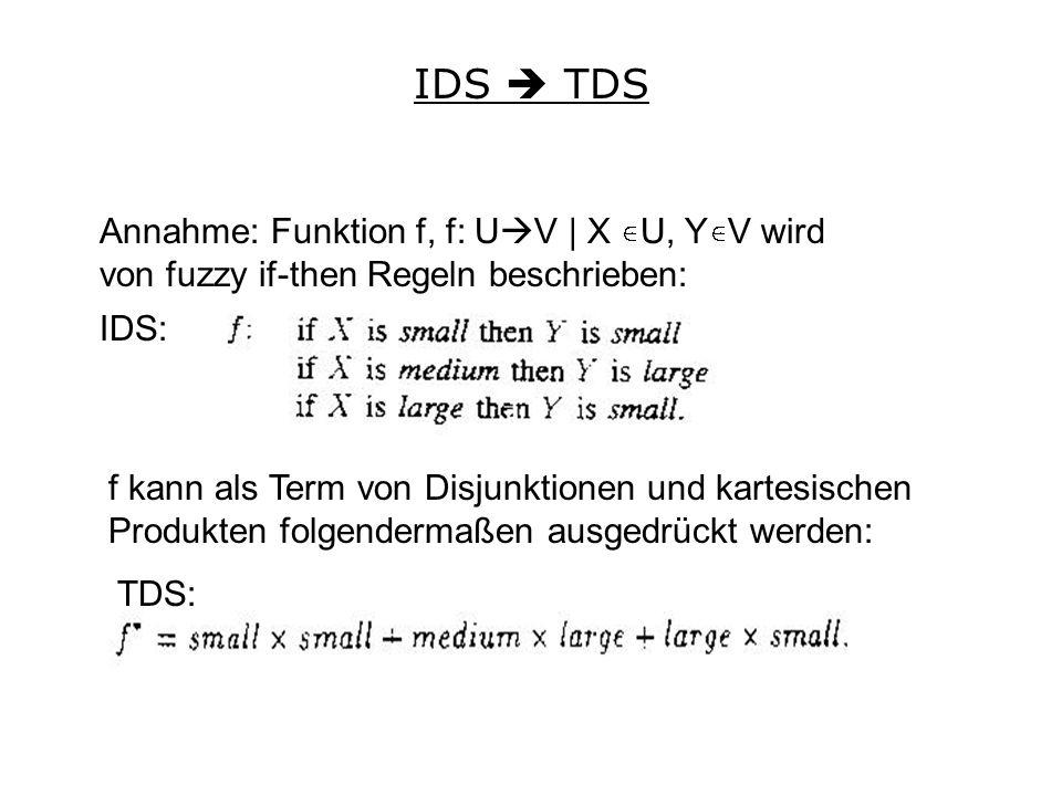 IDS TDS Annahme: Funktion f, f: U V | X U, Y V wird von fuzzy if-then Regeln beschrieben: f kann als Term von Disjunktionen und kartesischen Produkten folgendermaßen ausgedrückt werden: IDS: TDS: