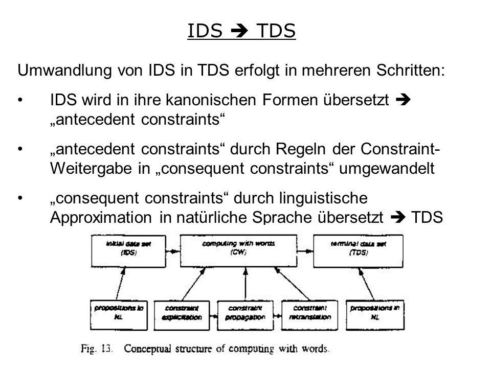 IDS TDS Umwandlung von IDS in TDS erfolgt in mehreren Schritten: IDS wird in ihre kanonischen Formen übersetzt antecedent constraints antecedent constraints durch Regeln der Constraint- Weitergabe in consequent constraints umgewandelt consequent constraints durch linguistische Approximation in natürliche Sprache übersetzt TDS