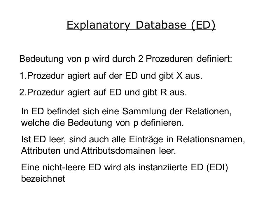 Explanatory Database (ED) Bedeutung von p wird durch 2 Prozeduren definiert: 1.Prozedur agiert auf der ED und gibt X aus.