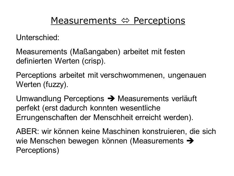 Measurements Perceptions Unterschied: Measurements (Maßangaben) arbeitet mit festen definierten Werten (crisp).