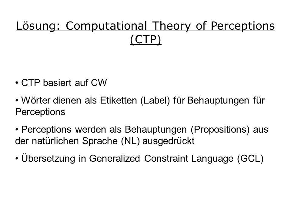 Lösung: Computational Theory of Perceptions (CTP) CTP basiert auf CW Wörter dienen als Etiketten (Label) für Behauptungen für Perceptions Perceptions werden als Behauptungen (Propositions) aus der natürlichen Sprache (NL) ausgedrückt Übersetzung in Generalized Constraint Language (GCL)