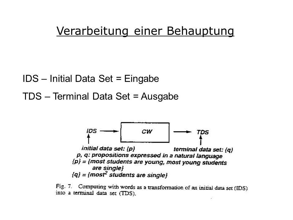 Verarbeitung einer Behauptung IDS – Initial Data Set = Eingabe TDS – Terminal Data Set = Ausgabe