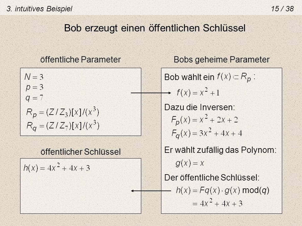 Bob erzeugt einen öffentlichen Schlüssel öffentliche ParameterBobs geheime Parameter Bob wählt ein Dazu die Inversen: Er wählt zufällig das Polynom: ö