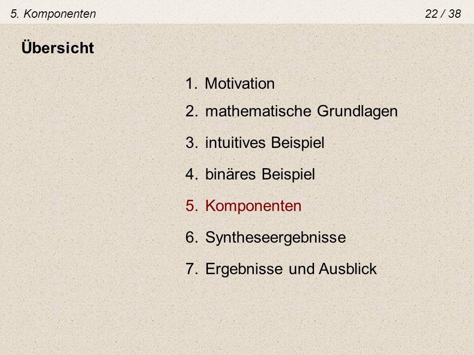 Übersicht 1.Motivation 2.mathematische Grundlagen 3.intuitives Beispiel 4.binäres Beispiel 5.Komponenten 6.Syntheseergebnisse 7.Ergebnisse und Ausblic