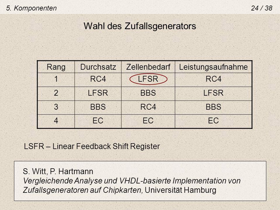 Wahl des Zufallsgenerators S. Witt, P. Hartmann Vergleichende Analyse und VHDL-basierte Implementation von Zufallsgeneratoren auf Chipkarten, Universi