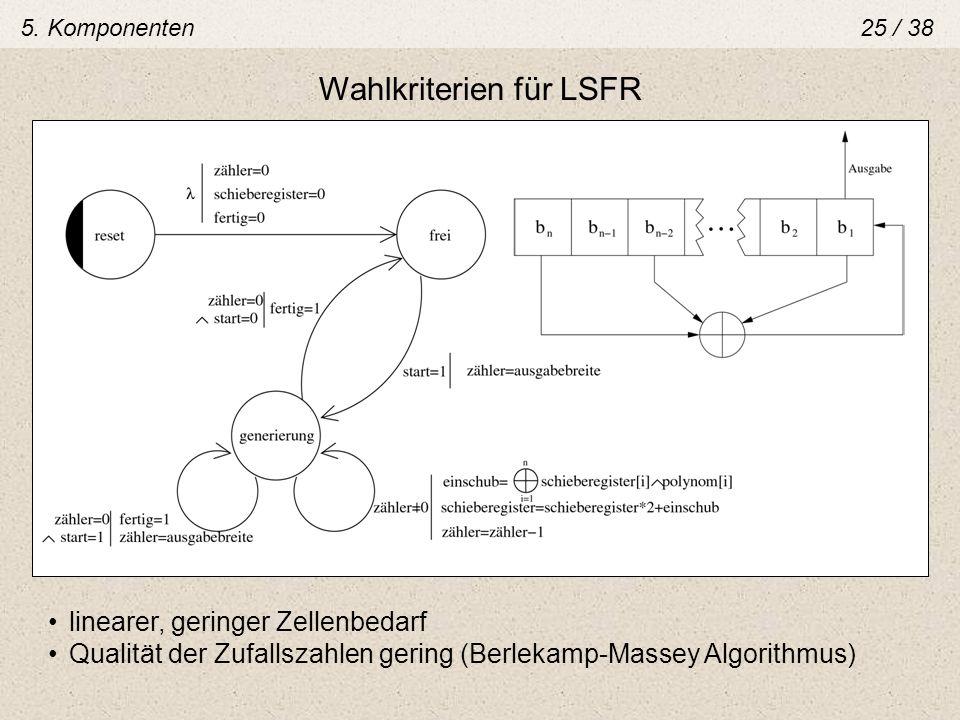 Wahlkriterien für LSFR linearer, geringer Zellenbedarf Qualität der Zufallszahlen gering (Berlekamp-Massey Algorithmus) 5. Komponenten25 / 38