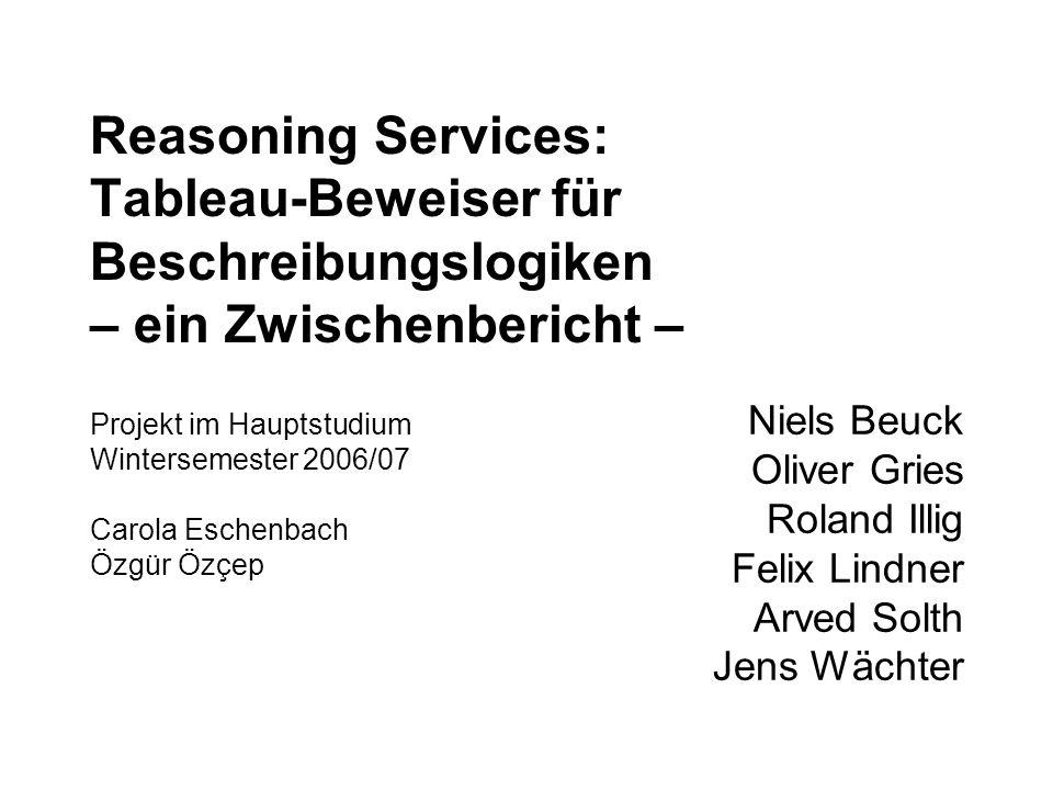 2 Gliederung Einleitung (Oliver) Expressions und Prover (Jens) Reasoning Services (Felix) Optimierungen (Arved) Dependency directed backtracking (Niels) Testumgebung und Ergebnisse (Roland)