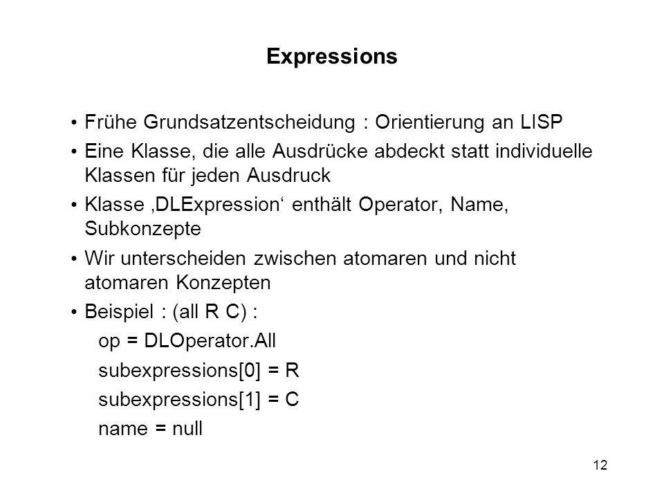 12 Expressions Frühe Grundsatzentscheidung : Orientierung an LISP Eine Klasse, die alle Ausdrücke abdeckt statt individuelle Klassen für jeden Ausdruck Klasse DLExpression enthält Operator, Name, Subkonzepte Wir unterscheiden zwischen atomaren und nicht atomaren Konzepten Beispiel : (all R C) : op = DLOperator.All subexpressions[0] = R subexpressions[1] = C name = null