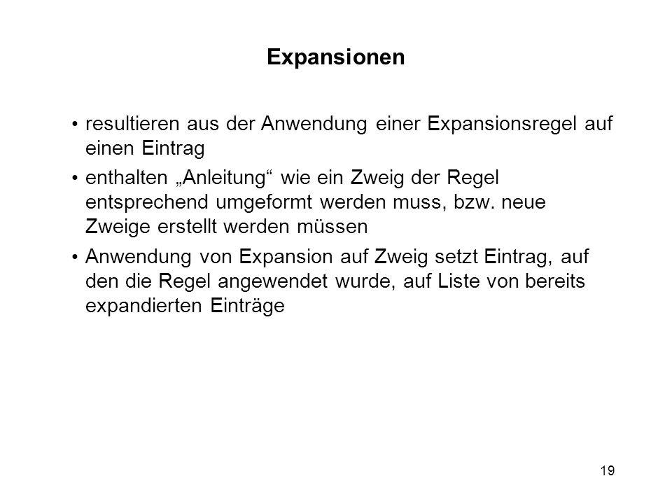 19 Expansionen resultieren aus der Anwendung einer Expansionsregel auf einen Eintrag enthalten Anleitung wie ein Zweig der Regel entsprechend umgeformt werden muss, bzw.