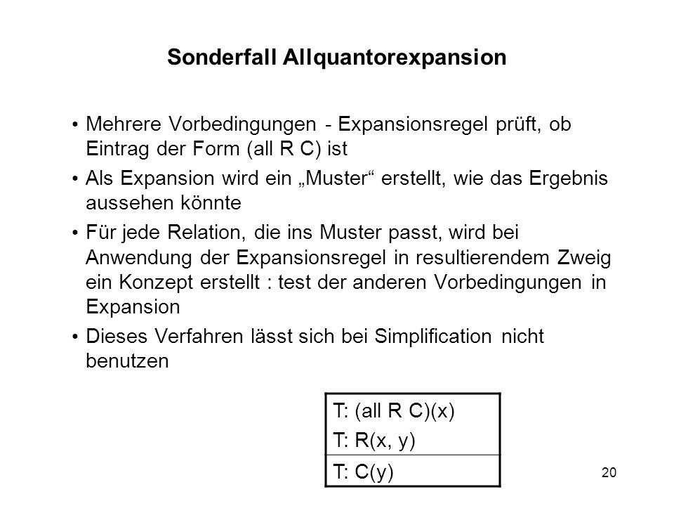 20 T: (all R C)(x) T: R(x, y) T: C(y) Sonderfall Allquantorexpansion Mehrere Vorbedingungen - Expansionsregel prüft, ob Eintrag der Form (all R C) ist Als Expansion wird ein Muster erstellt, wie das Ergebnis aussehen könnte Für jede Relation, die ins Muster passt, wird bei Anwendung der Expansionsregel in resultierendem Zweig ein Konzept erstellt : test der anderen Vorbedingungen in Expansion Dieses Verfahren lässt sich bei Simplification nicht benutzen