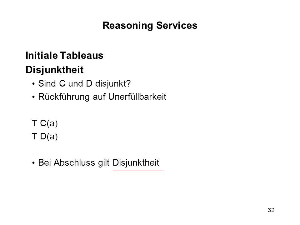 32 Reasoning Services Initiale Tableaus Disjunktheit Sind C und D disjunkt.