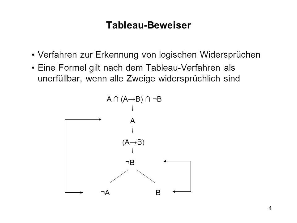 4 A (AB) ¬B A (AB) ¬B¬B ¬A¬AB Tableau-Beweiser Verfahren zur Erkennung von logischen Widersprüchen Eine Formel gilt nach dem Tableau-Verfahren als unerfüllbar, wenn alle Zweige widersprüchlich sind
