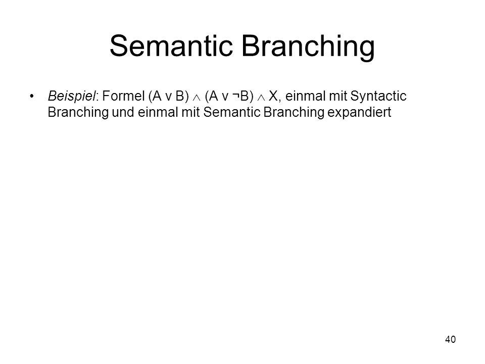 40 Semantic Branching Beispiel: Formel (A ν B) (A ν ¬B) X, einmal mit Syntactic Branching und einmal mit Semantic Branching expandiert