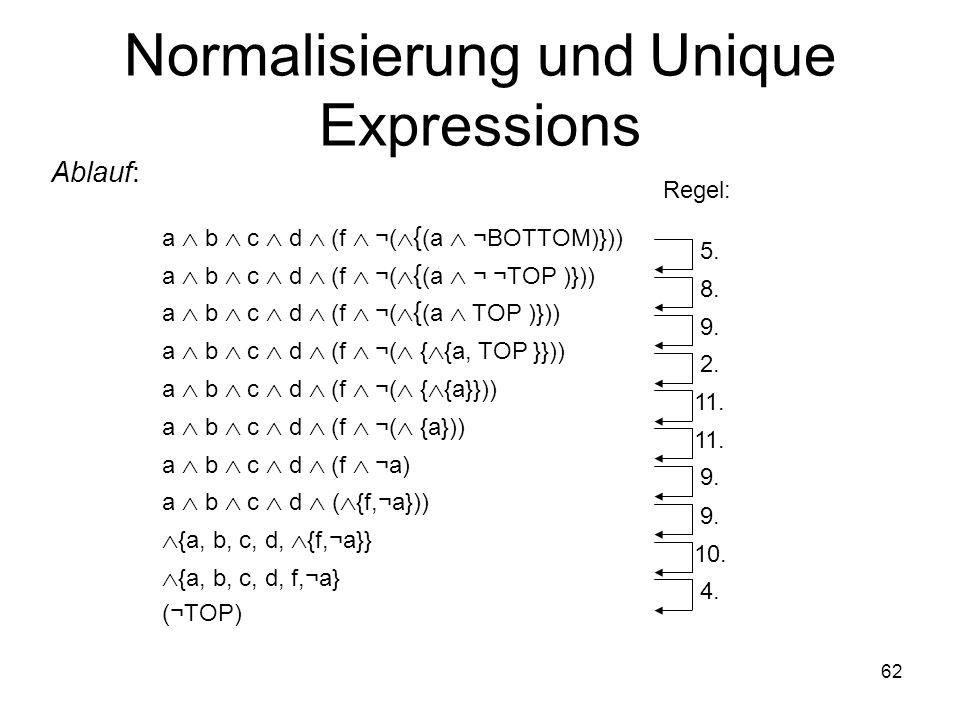 62 Normalisierung und Unique Expressions a b c d (f ¬( { (a ¬BOTTOM)})) Ablauf: a b c d (f ¬( { (a ¬ ¬TOP )})) 5.