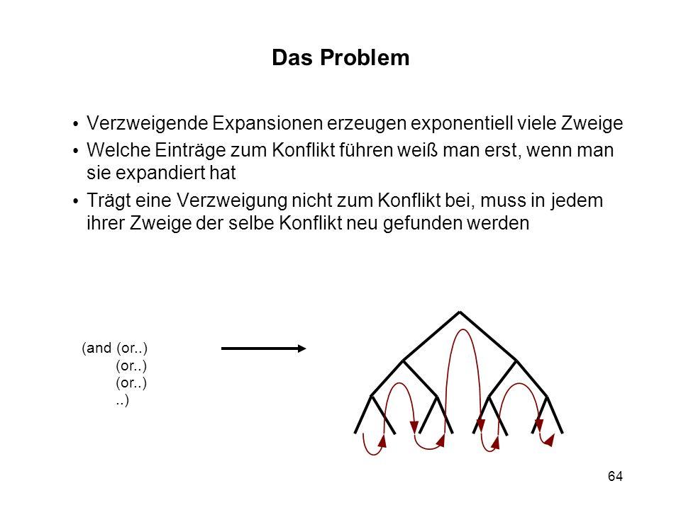 64 (and (or..) (or..)..) Das Problem Verzweigende Expansionen erzeugen exponentiell viele Zweige Welche Einträge zum Konflikt führen weiß man erst, wenn man sie expandiert hat Trägt eine Verzweigung nicht zum Konflikt bei, muss in jedem ihrer Zweige der selbe Konflikt neu gefunden werden