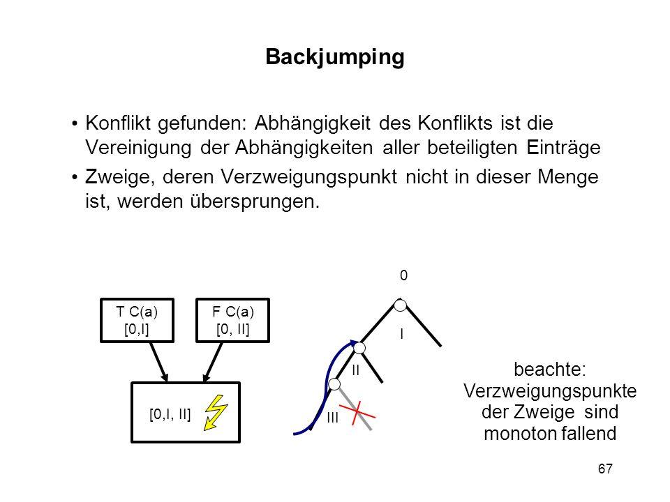 67 [0,I, II] I II III beachte: Verzweigungspunkte der Zweige sind monoton fallend 0 T C(a) [0,I] F C(a) [0, II] Backjumping Konflikt gefunden: Abhängigkeit des Konflikts ist die Vereinigung der Abhängigkeiten aller beteiligten Einträge Zweige, deren Verzweigungspunkt nicht in dieser Menge ist, werden übersprungen.