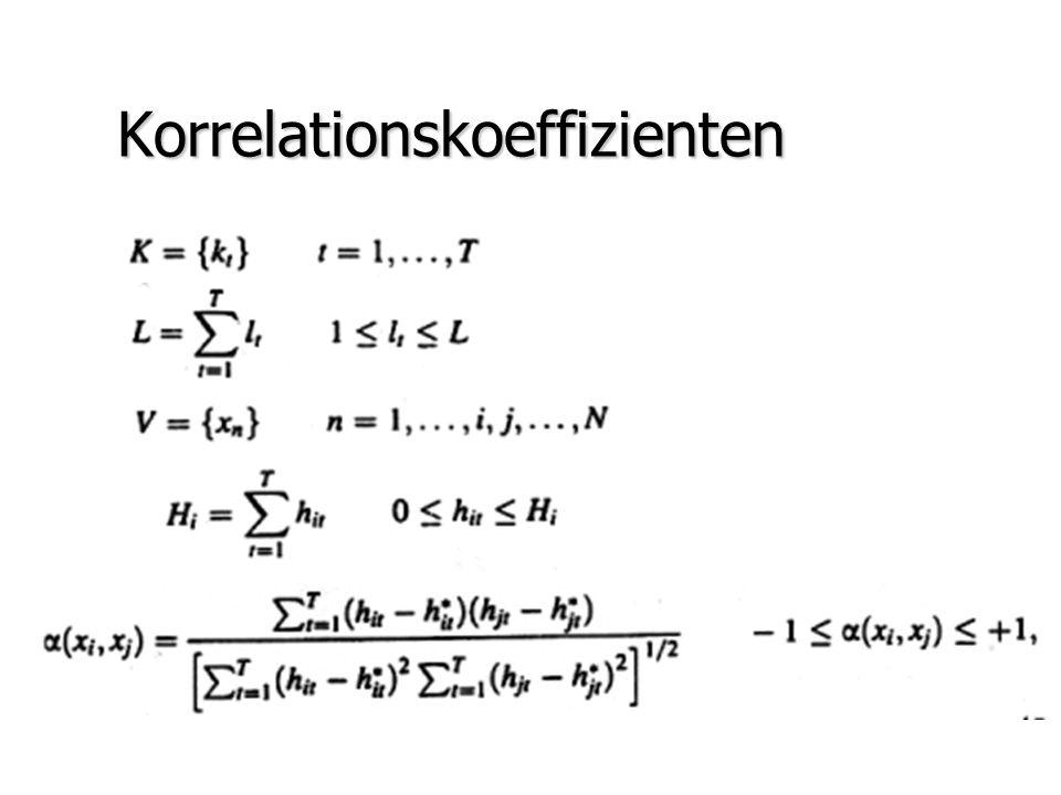 Korrelationskoeffizienten